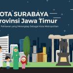 Surabaya, Kota Metropolitan yang Punya Banyak Kejutan