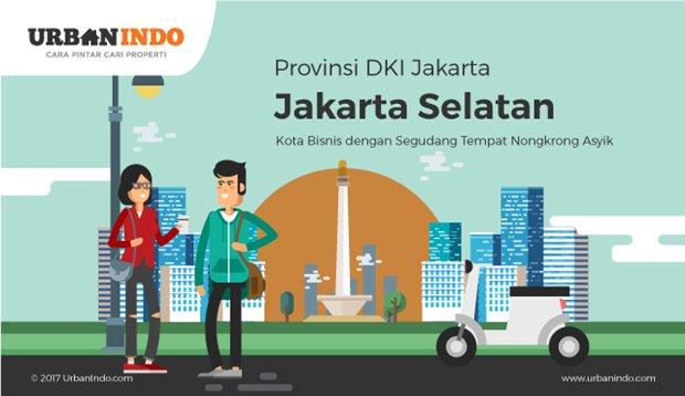 Jakarta Selatan Profil Kota